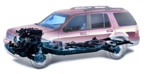 Khung gầm Body on frame của xe SUV. Nguồn: indianautosblog.com