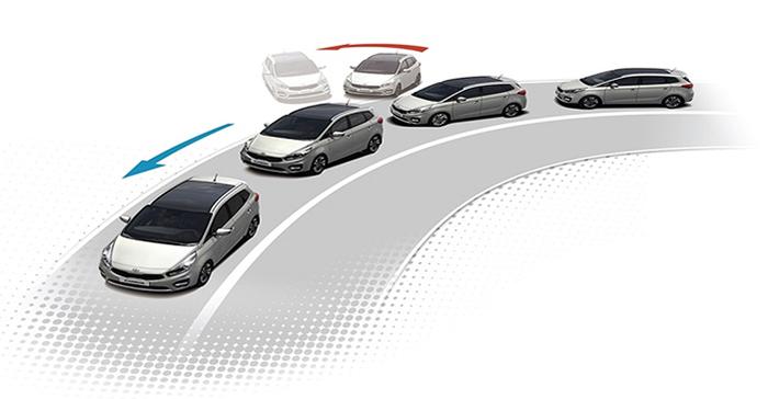 Trang bị ổn định thân xe của Kia Rondo 2020