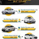 Cập nhật top xe được yêu thích nhất thị trường ô tô cũ tháng 7/2020