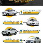 Điểm mặt top 10 mẫu xe ô tô cũ bán chạy nhất tuần qua (13 – 19/07/2020)