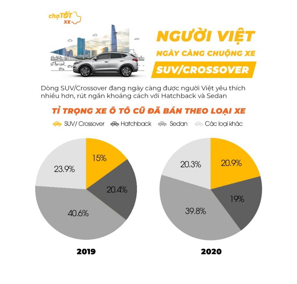 thị trường xe tháng 9 2